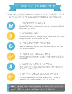 Tips voor korte tweets