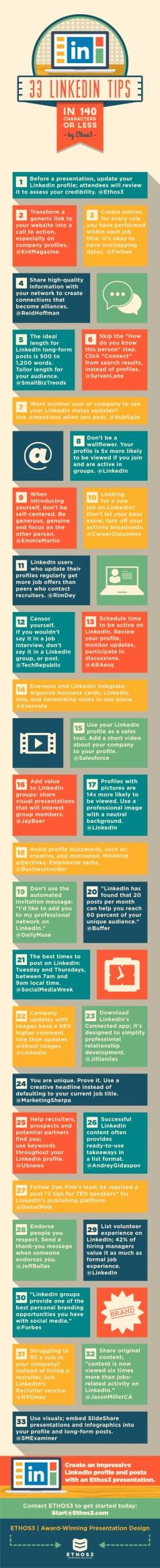 Tips voor LinkedIn gebruik
