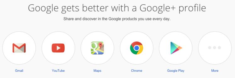 Google beter met Googleplus
