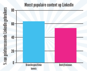 populair-linkedin-infographic-01
