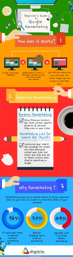 google-remarketing-infographic