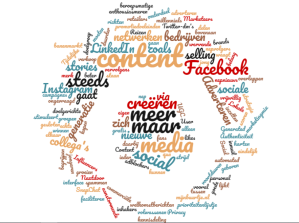 Woordwolk social media trends 2019