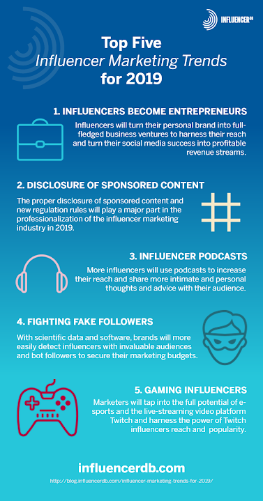 Influencers infographic