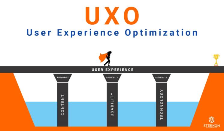 User Experience Optimization