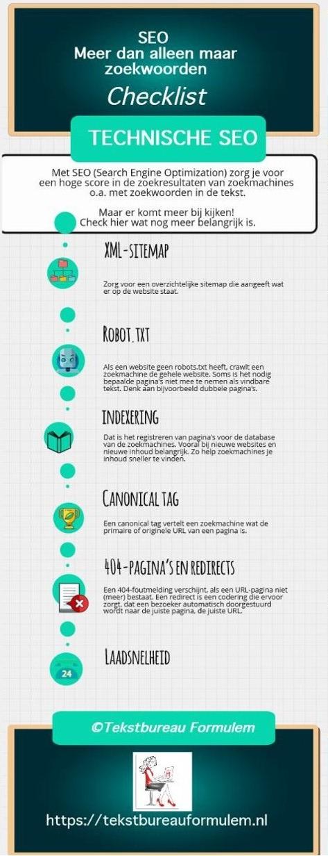 Infographic Checklist Technische SEO. Search Engine Optimization is meer dan alleen maar zoekwoorden in de tekst.